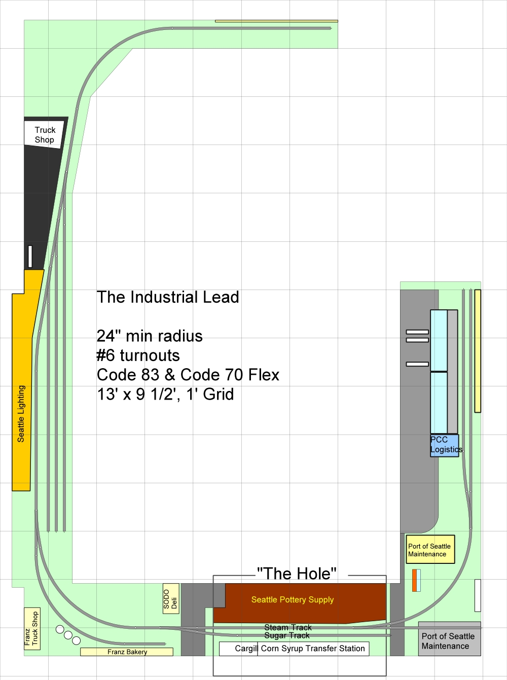Track Plan - Industrial Lead 02